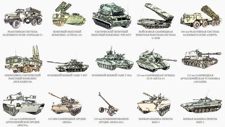 Военные разработки - стр. 3 - Военные разработки - HARD & SOFT & NEWS