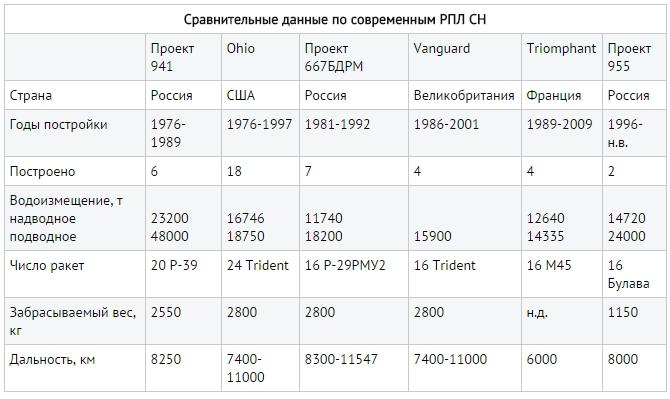 https://alexsf.ru/my_tagimg/img/2015/06/07/ca337.jpg
